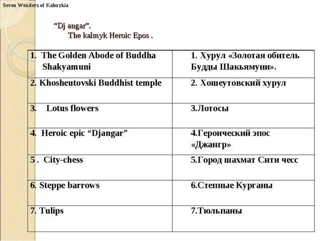 """Dj angar"". The kalmyk Heroic Epos . Seven Wonders of Kalmykia 1. The Golden..."