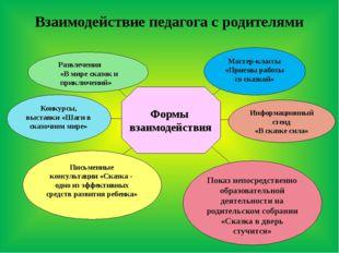 Показ непосредственно образовательной деятельности на родительском собрании