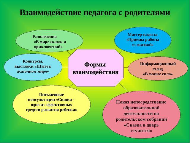 Показ непосредственно образовательной деятельности на родительском собрании...