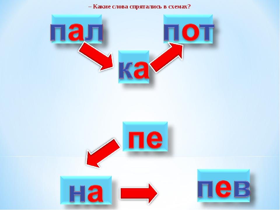 – Какие слова спрятались в схемах?