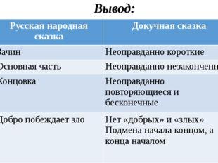 Вывод: Русская народная сказка Докучная сказка Зачин Неоправданно короткие Ос