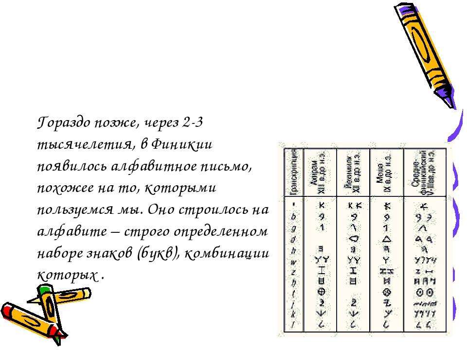 Гораздо позже, через 2-3 тысячелетия, в Финикии появилось алфавитное письмо,...
