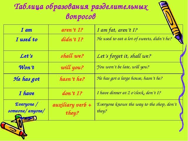 Таблица образования разделительных вопросов