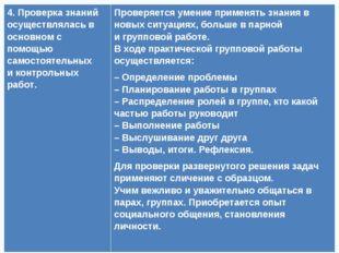 4. Проверка знаний осуществлялась в основном с помощью самостоятельных и конт