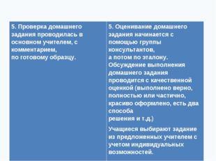 5. Проверка домашнего задания проводилась в основном учителем, с комментарием