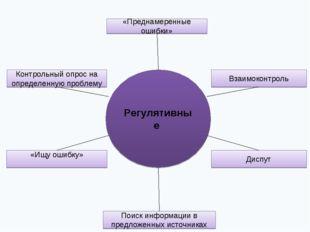 Регулятивные «Преднамеренные ошибки» Взаимоконтроль Диспут Поиск информации в
