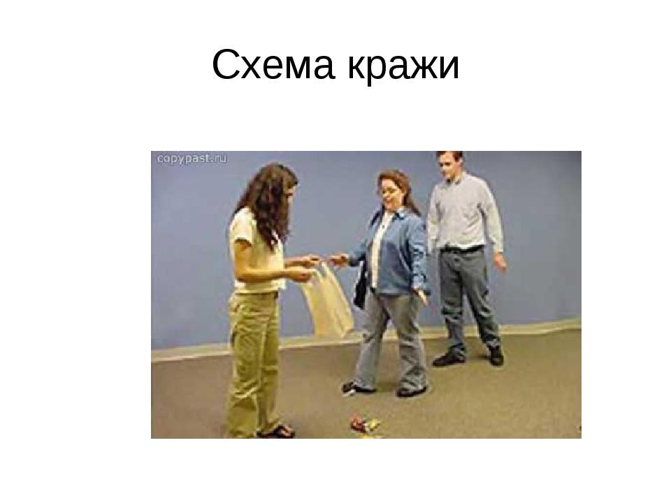 Схема кражи