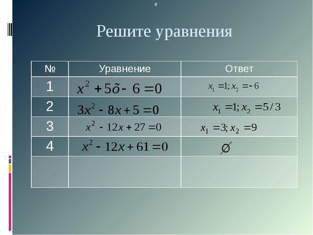 Решите уравнения Ø № Уравнение Ответ 1 2 3 4