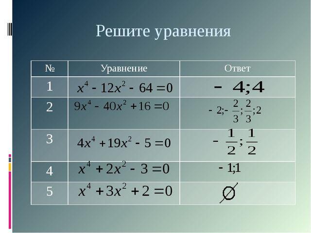 Решите уравнения № Уравнение Ответ 1 2 3 4 5