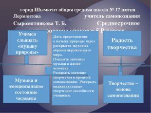 город Шымкент общая средняя школа № 17 имени Лермонтова учитель самопознания