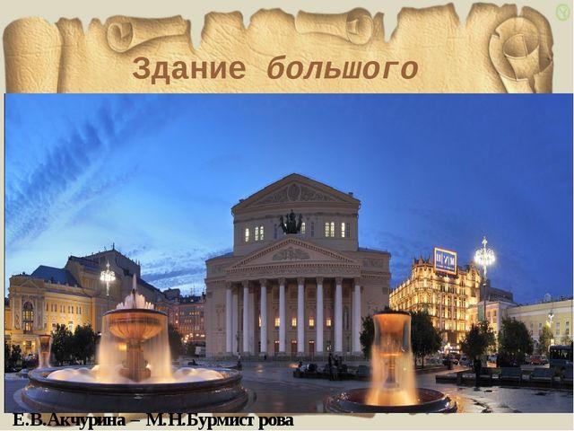 Здание большого театра Е.В.Акчурина – М.Н.Бурмистрова