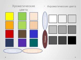 Хроматические цвета Ахроматические цвета Тёплые Холодные Светлые Темные