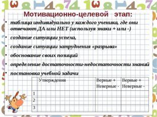 Мотивационно-целевой этап: таблица индивидуально у каждого ученика, где они о