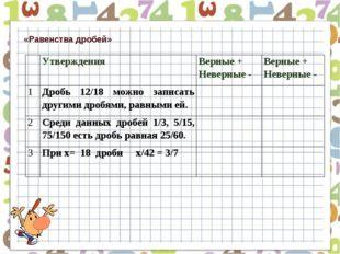 «Равенства дробей» Утверждения Верные + Неверные -Верные + Неверные - 1Др