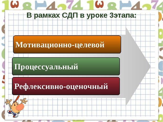 В рамках СДП в уроке 3этапа: Мотивационно-целевой Процессуальный Рефлексивно-...