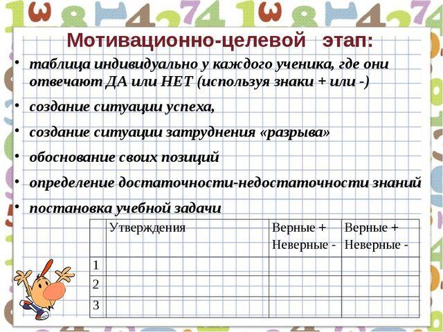 Мотивационно-целевой этап: таблица индивидуально у каждого ученика, где они о...
