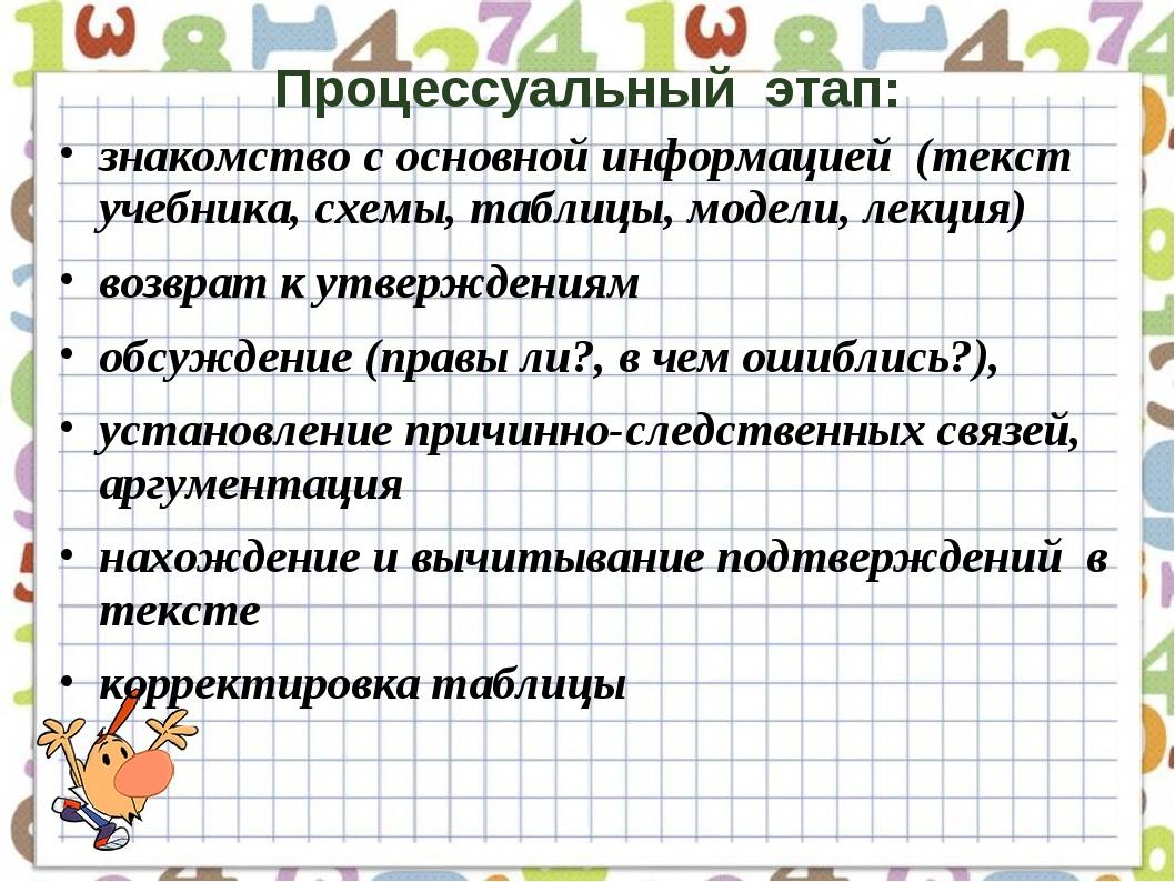Процессуальный этап: знакомство с основной информацией (текст учебника, схемы...