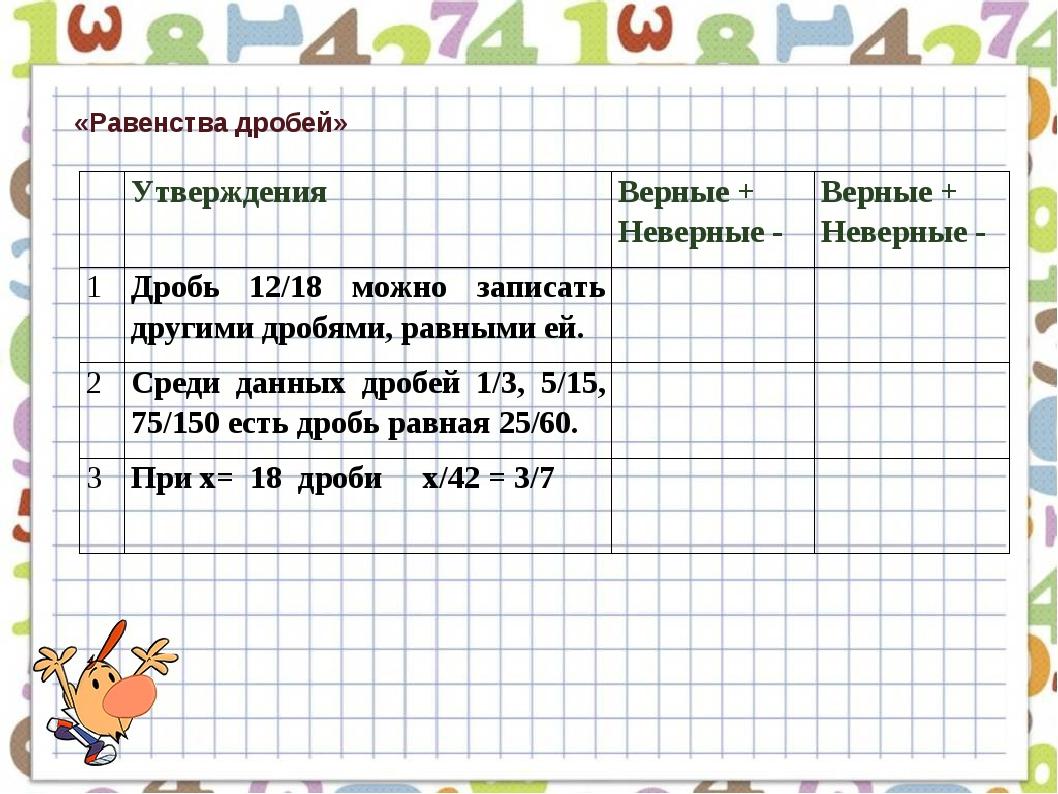 «Равенства дробей» Утверждения Верные + Неверные -Верные + Неверные - 1Др...