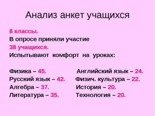 Анализ анкет учащихся 8 классы. В опросе приняли участие 38 учащихся. Испытыв