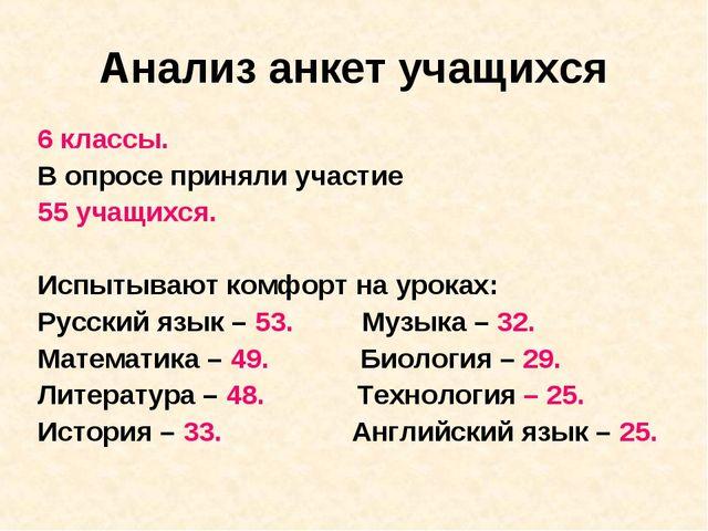 Анализ анкет учащихся 6 классы. В опросе приняли участие 55 учащихся. Испытыв...