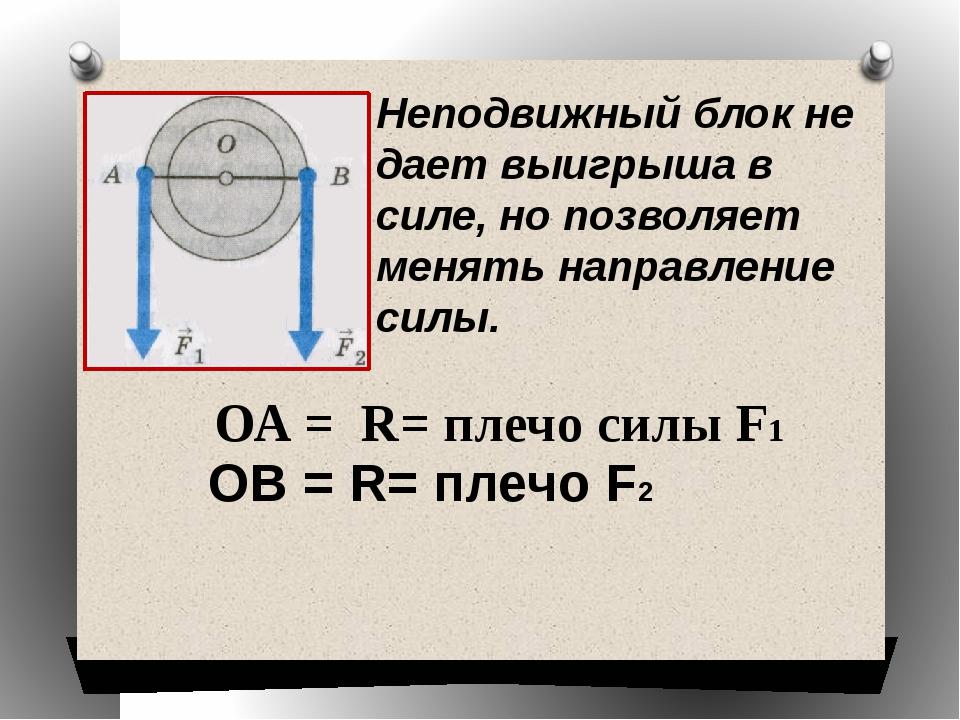 ОА = R= плечо силы F1 ОВ = R= плечо F2 Неподвижный блок не дает выигрыша в си...