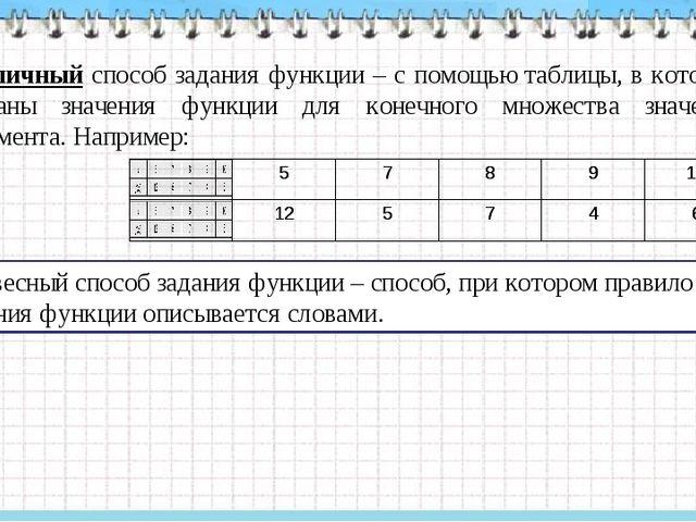 Табличный способ задания функции – с помощью таблицы, в которой указаны значе...