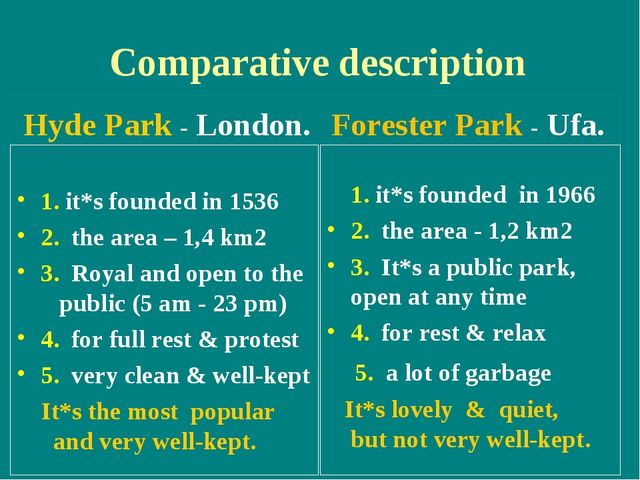 Comparative description Hyde Park - London. 1. it*s founded in 1536 2. the ar...