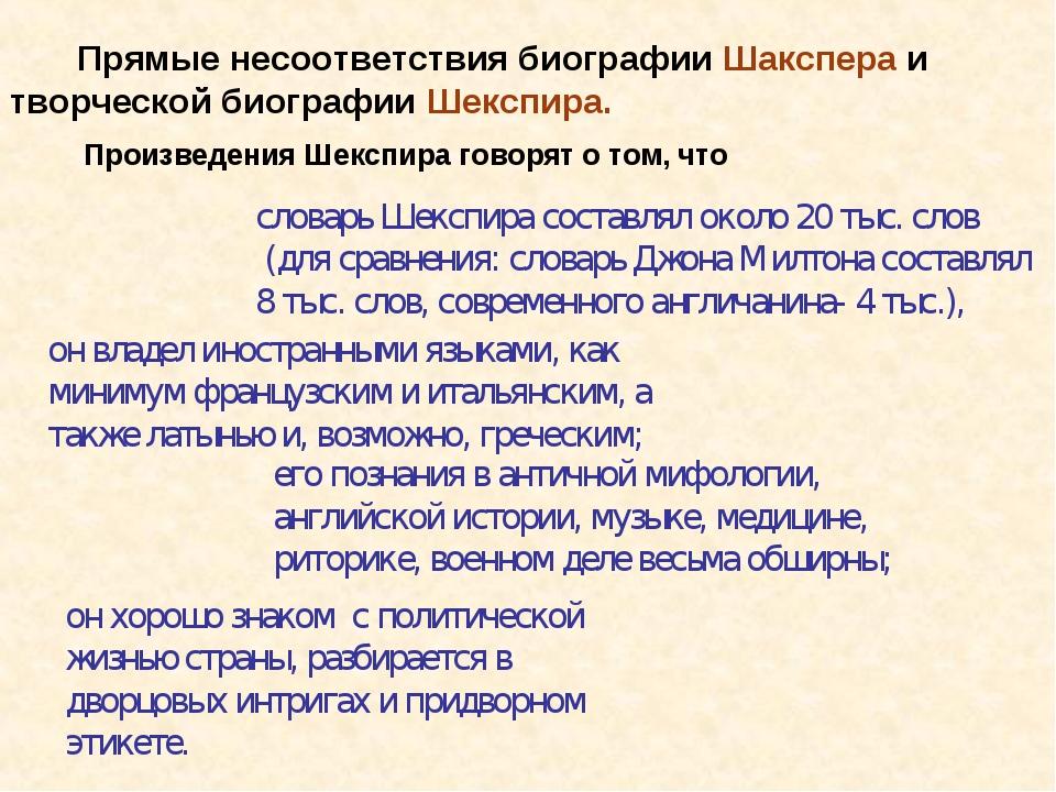 Прямые несоответствия биографии Шакспера и творческой биографии Шекспира. Пр...
