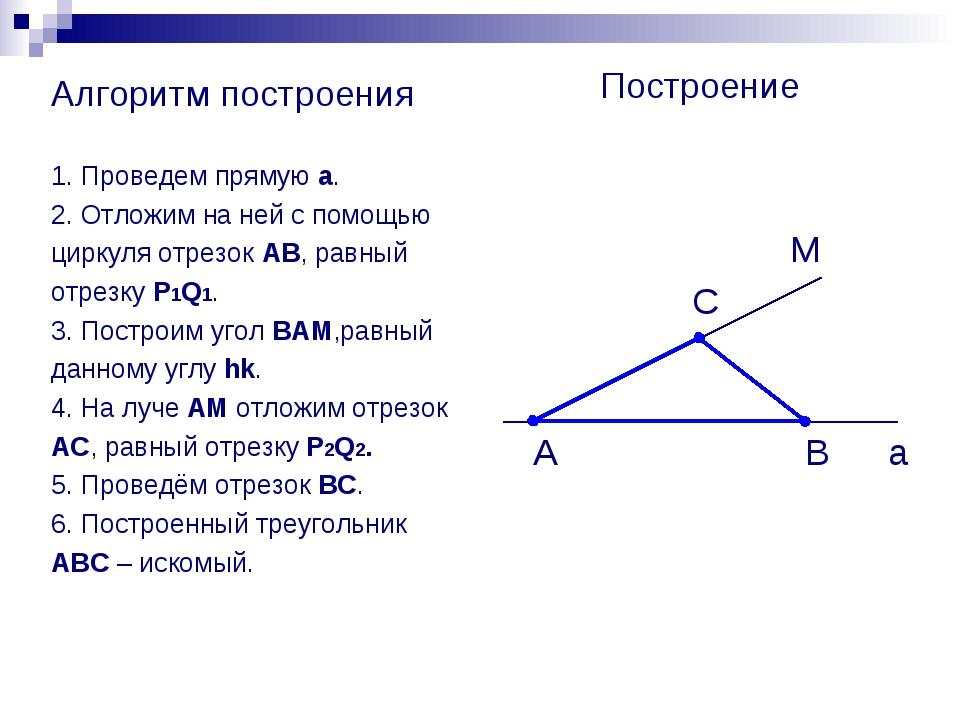 Алгоритм построения 1. Проведем прямую а. 2. Отложим на ней с помощью циркуля...