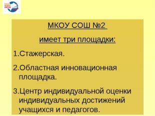МКОУ СОШ №2 имеет три площадки: Стажерская. Областная инновационная площадка.