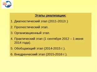 Этапы реализации: Диагностический этап (2011-2012г.) Прогностический этап. Ор