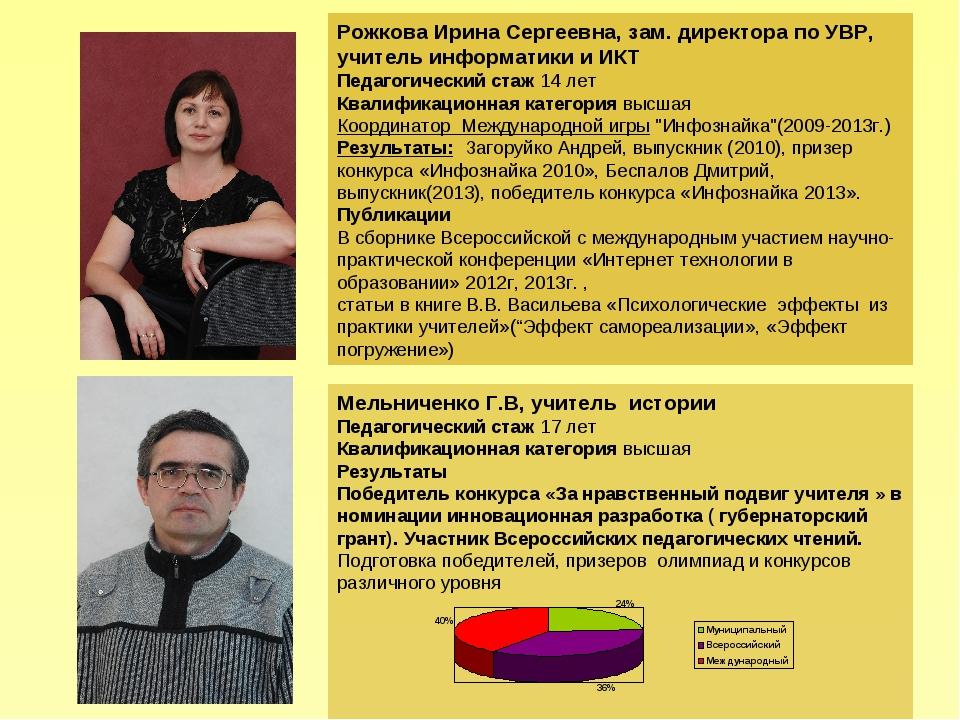 Рожкова Ирина Сергеевна, зам. директора по УВР, учитель информатики и ИКТ Пед...