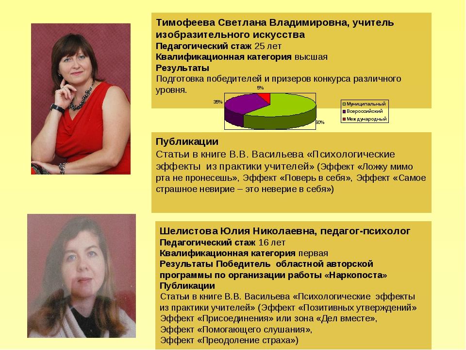 Тимофеева Светлана Владимировна, учитель изобразительного искусства Педагогич...