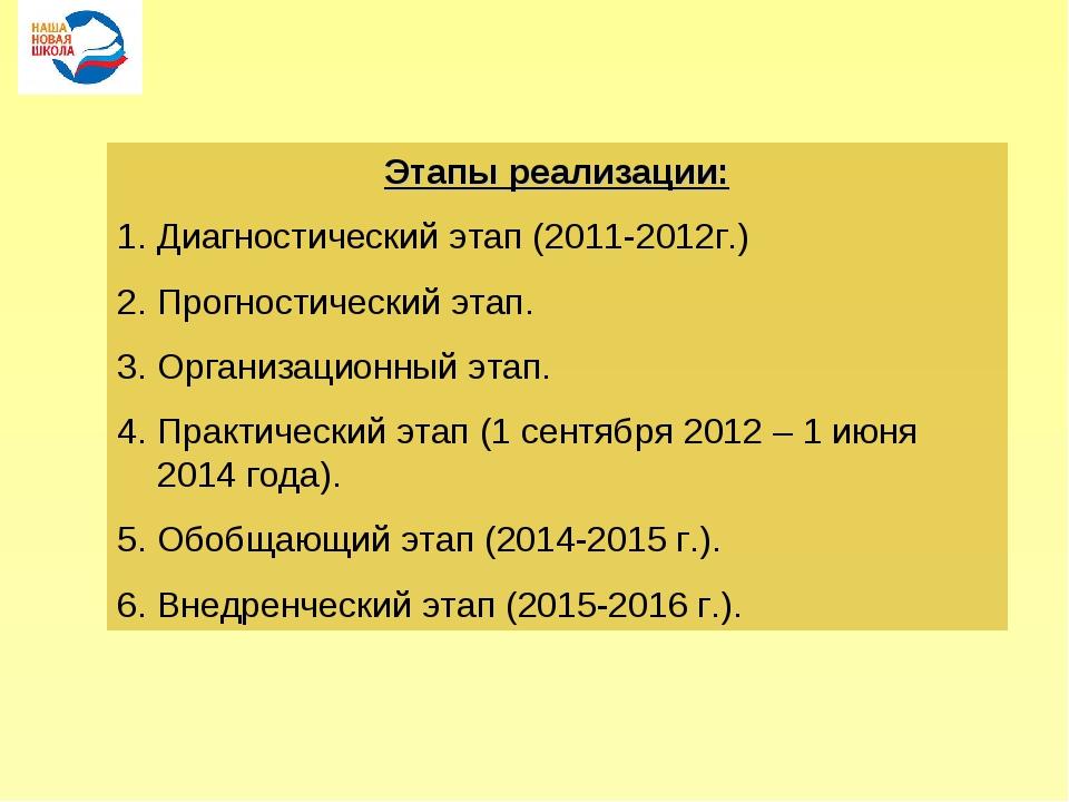 Этапы реализации: Диагностический этап (2011-2012г.) Прогностический этап. Ор...