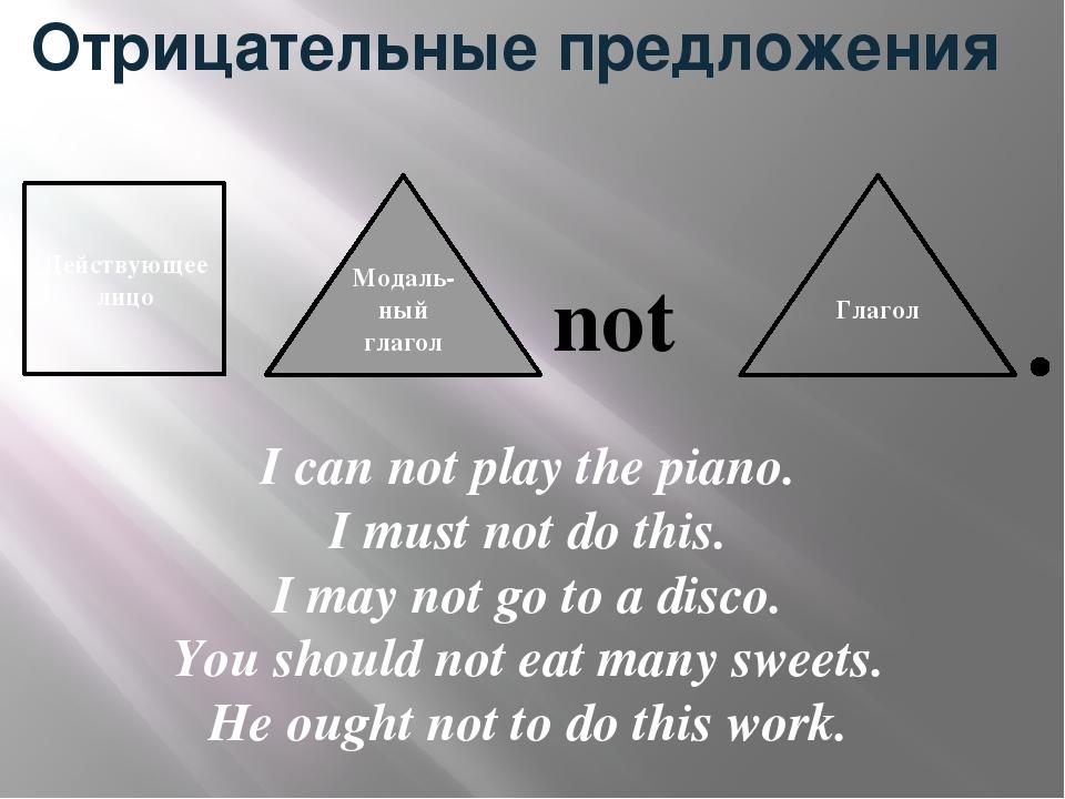 Отрицательные предложения not Действующее лицо Модаль-ный глагол Глагол I can...