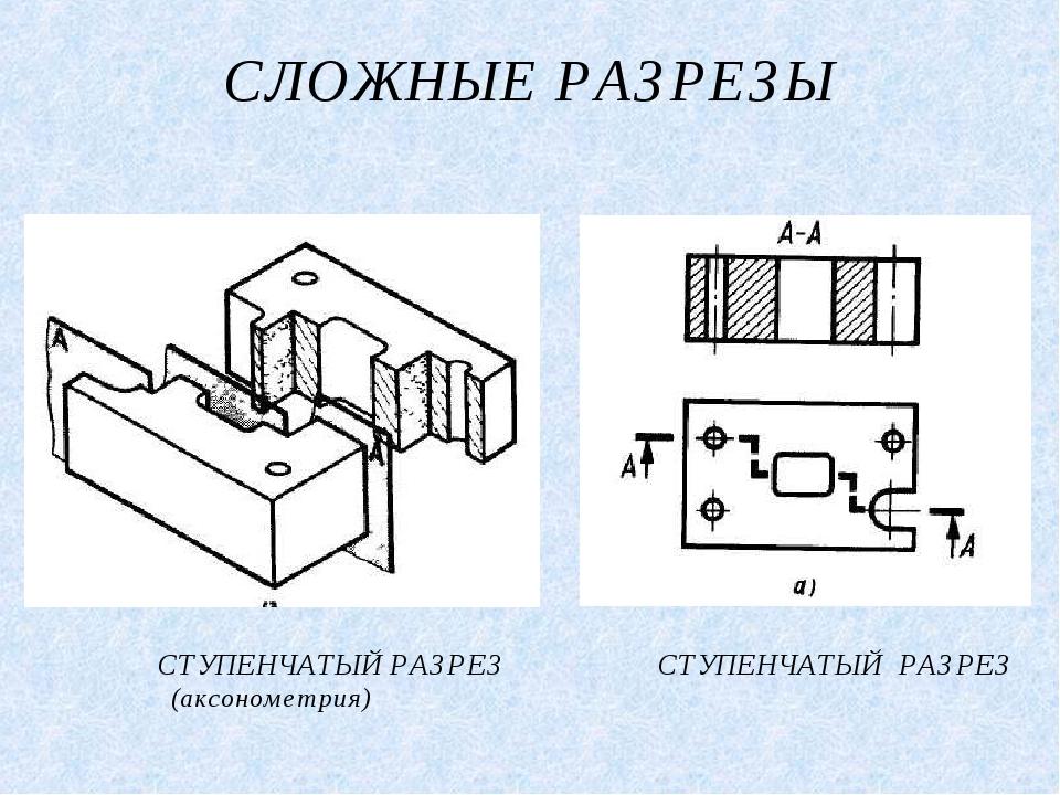 Картинки сложных разрезов