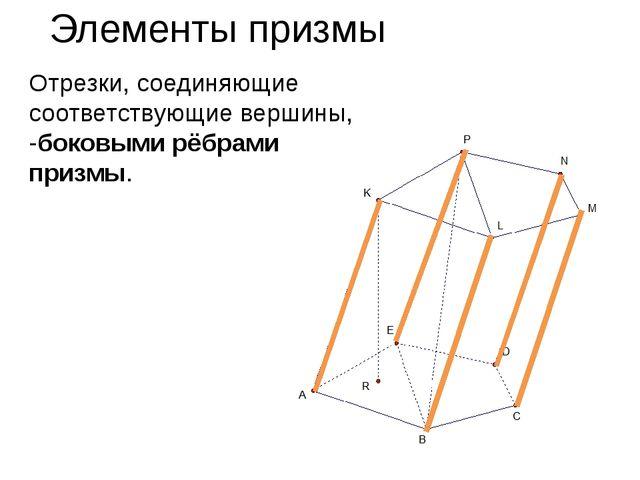 Отрезки, соединяющие соответствующие вершины, -боковыми рёбрами призмы. Элеме...