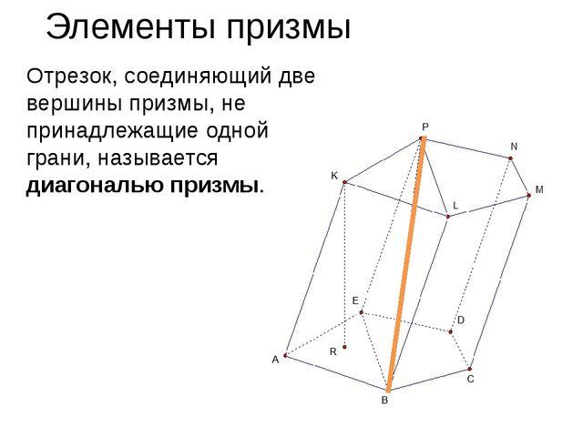 Отрезок, соединяющий две вершины призмы, не принадлежащие одной грани, называ...