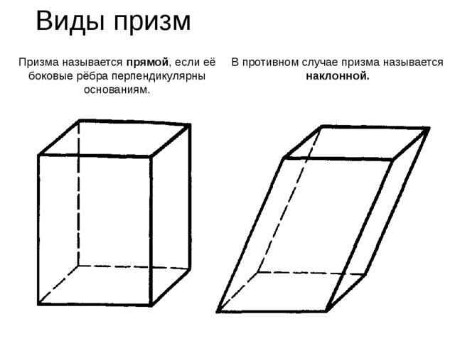 Виды призм Призма называется прямой, если её боковые рёбра перпендикулярны ос...