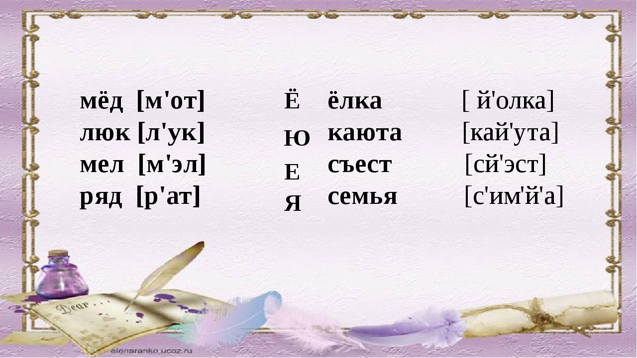 мёд [м'oт] люк [л'ук] мел [м'эл] ряд [р'ат] Ё Ю Е Я ёлка [ й'олка] каюта [ка...