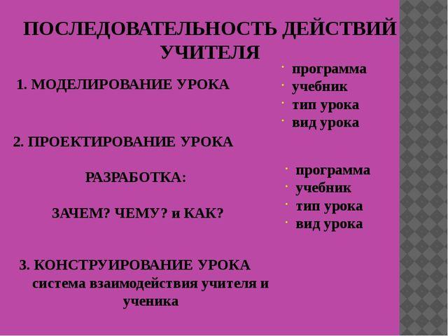 ПОСЛЕДОВАТЕЛЬНОСТЬ ДЕЙСТВИЙ УЧИТЕЛЯ 1. МОДЕЛИРОВАНИЕ УРОКА 2. ПРОЕКТИРОВАНИЕ...