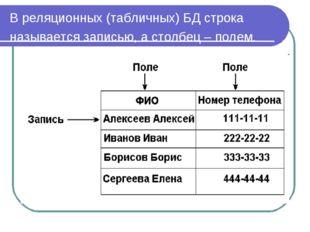 В реляционных (табличных) БД строка называется записью, а столбец – полем.