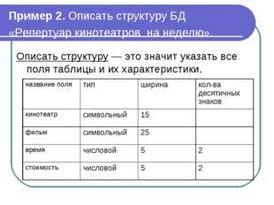 Пример 2. Описать структуру БД «Репертуар кинотеатров на неделю». Описать стр