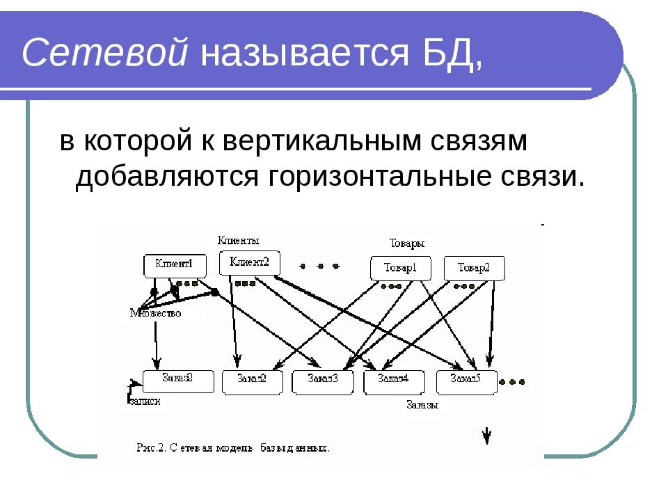 Сетевой называется БД, в которой к вертикальным связям добавляются горизонтал...