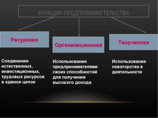 ФУНКЦИИ ПРЕДПРИНИМАТЕЛЬСТВА Ресурсная Организационная Творческая Соединение е