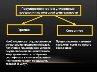 Государственное регулирование предпринимательской деятельности Прямое Косвенн