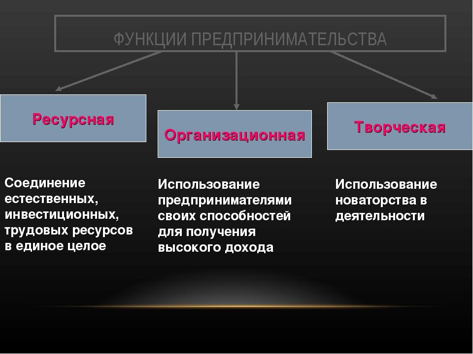 ФУНКЦИИ ПРЕДПРИНИМАТЕЛЬСТВА Ресурсная Организационная Творческая Соединение е...