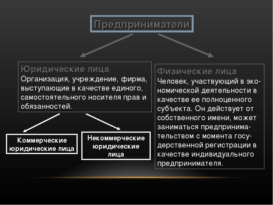 Предприниматели Юридические лица Организация, учреждение, фирма, выступающие...