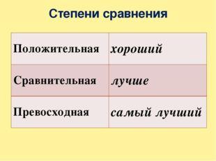 Степени сравнения Положительная хороший Сравнительная лучше Превосходная самы