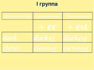 I группа Положительная Сравнительная Превосходная + er + est dark darkest dar
